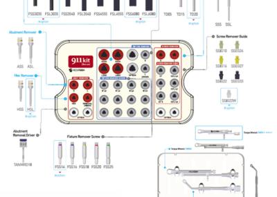 911 Kit